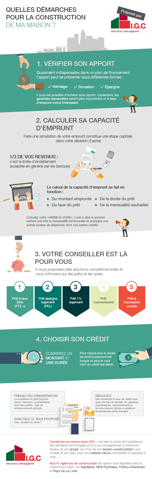 Achat Archives  Blog Investissement Immobilier